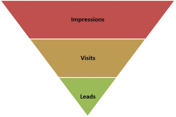 Creating Effective Banner Ads - Pyramid