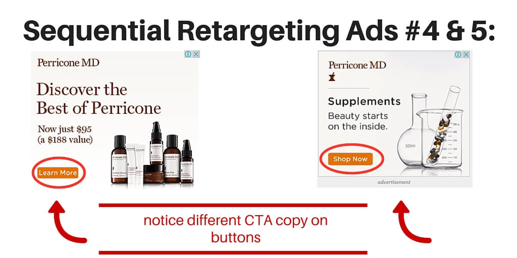 Retargeting Ads: New Customer & Brand Promise