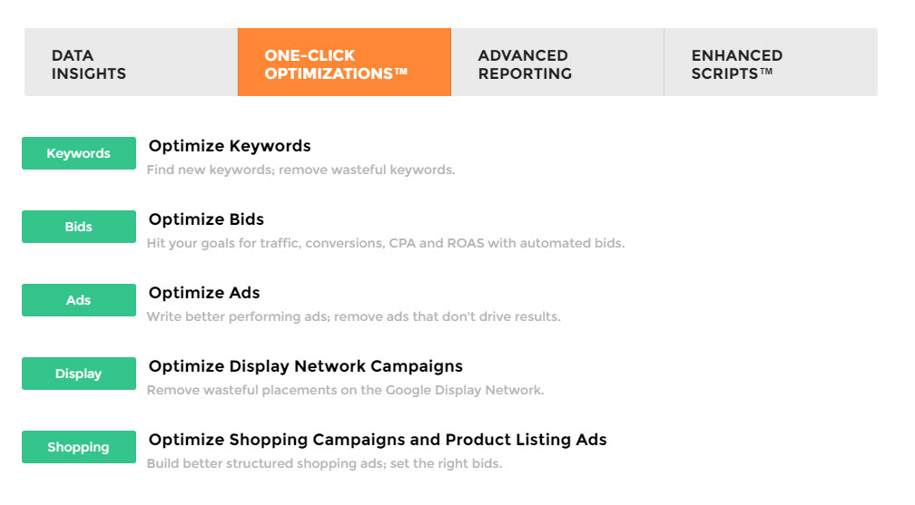 10 Tools For Better Ppc Management Marketing Blog For Conversion Rate Optimization Experts Pagewiz