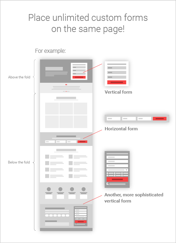 multiple custom forms-100 landing page