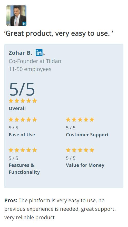 Pagewiz review - zohar